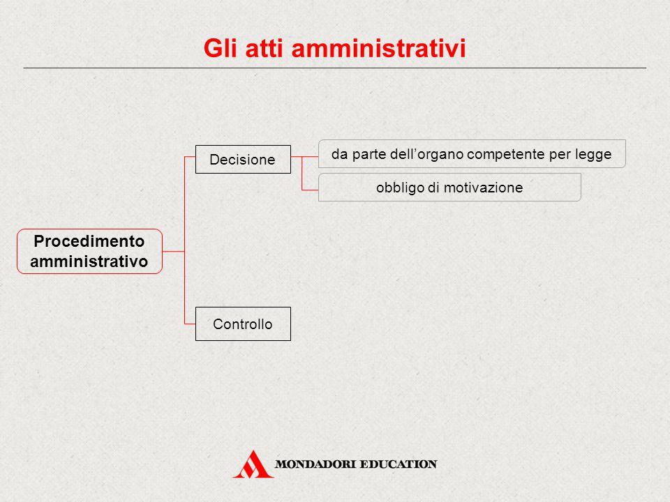 Gli atti amministrativi Procedimento amministrativo