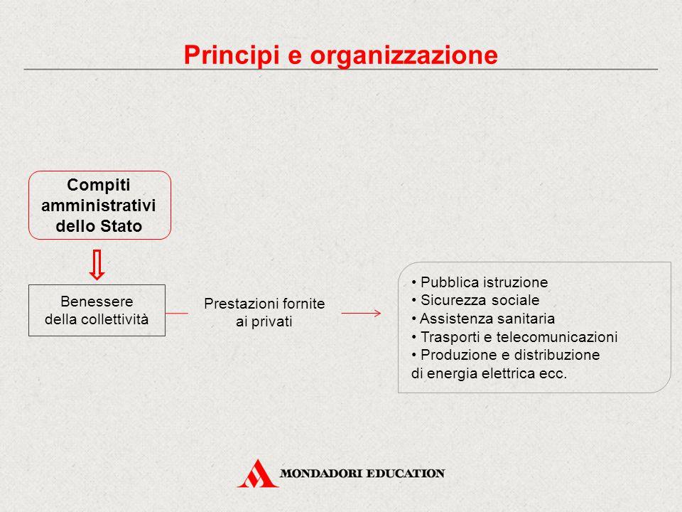 Principi e organizzazione Compiti amministrativi