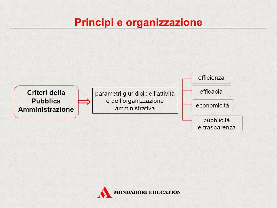 Principi e organizzazione Pubblica Amministrazione