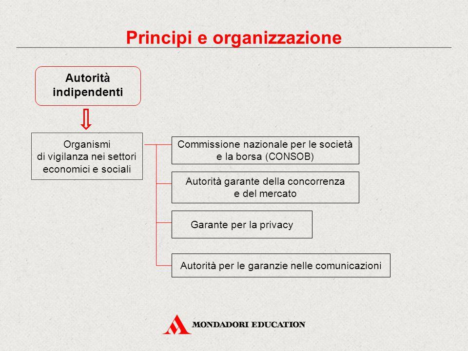 Principi e organizzazione Autorità indipendenti