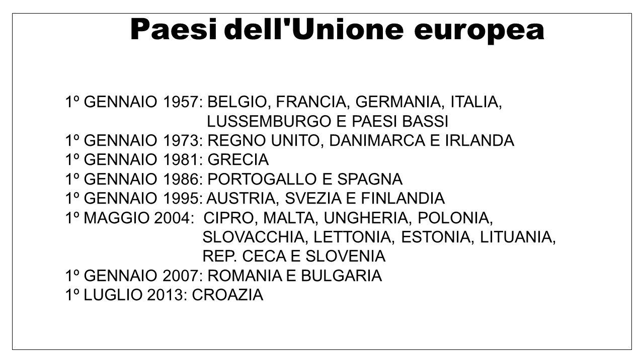Paesi dell Unione europea