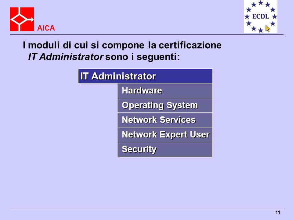 IT Administrator sono i seguenti: