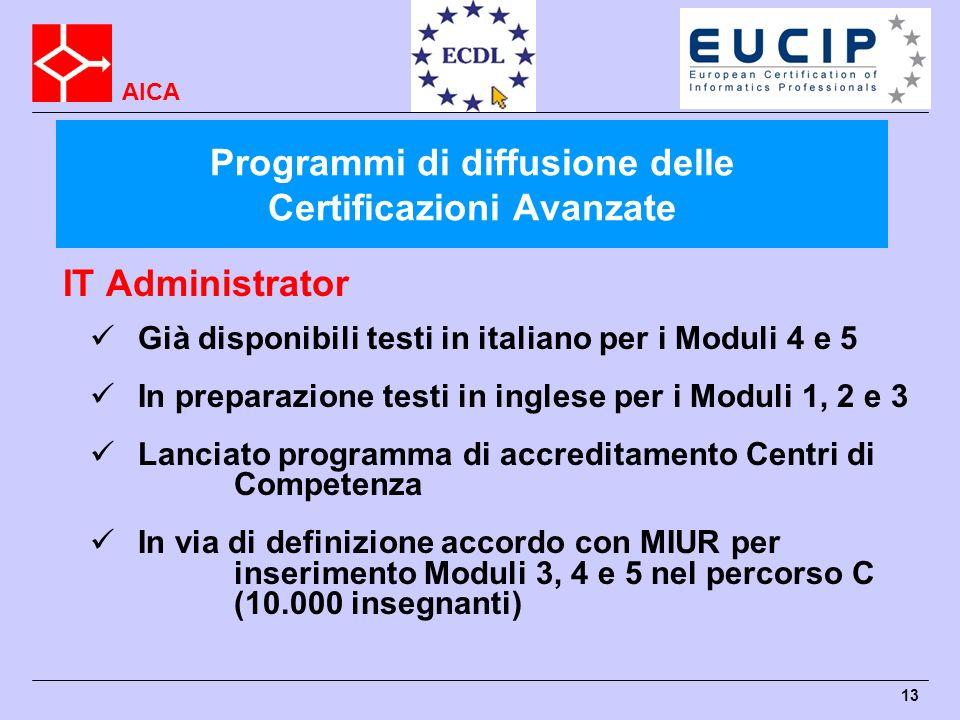 Programmi di diffusione delle Certificazioni Avanzate