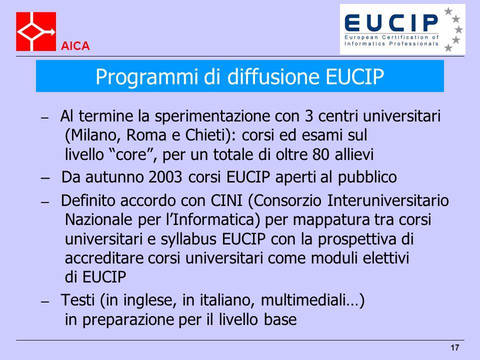 Programmi di diffusione EUCIP