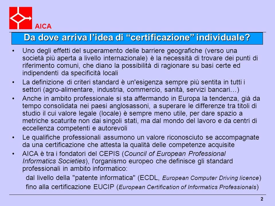 Da dove arriva l'idea di certificazione individuale
