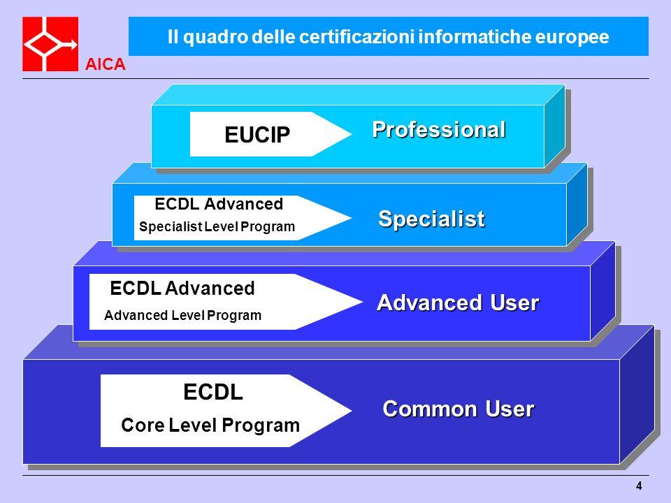 Il quadro delle certificazioni informatiche europee