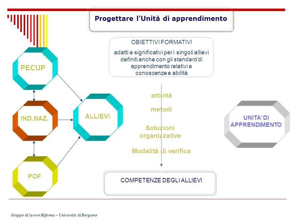 UNITA' DI APPRENDIMENTO Soluzioni organizzative