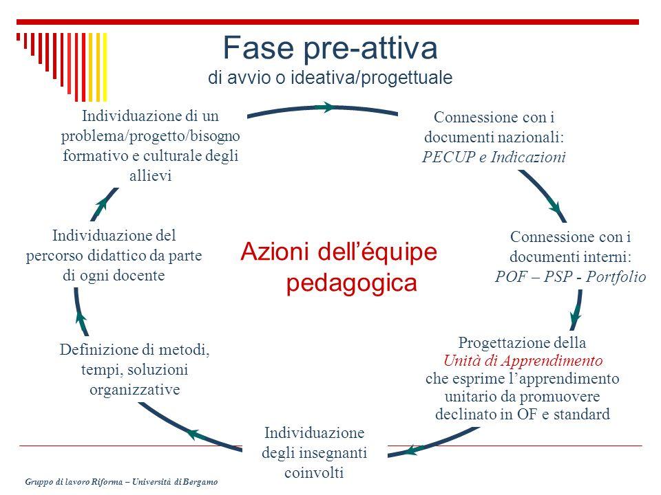 Fase pre-attiva di avvio o ideativa/progettuale