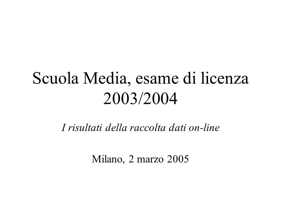 Scuola Media, esame di licenza 2003/2004