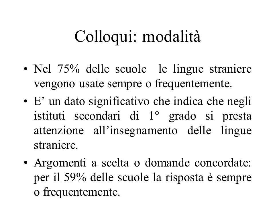 Colloqui: modalità Nel 75% delle scuole le lingue straniere vengono usate sempre o frequentemente.