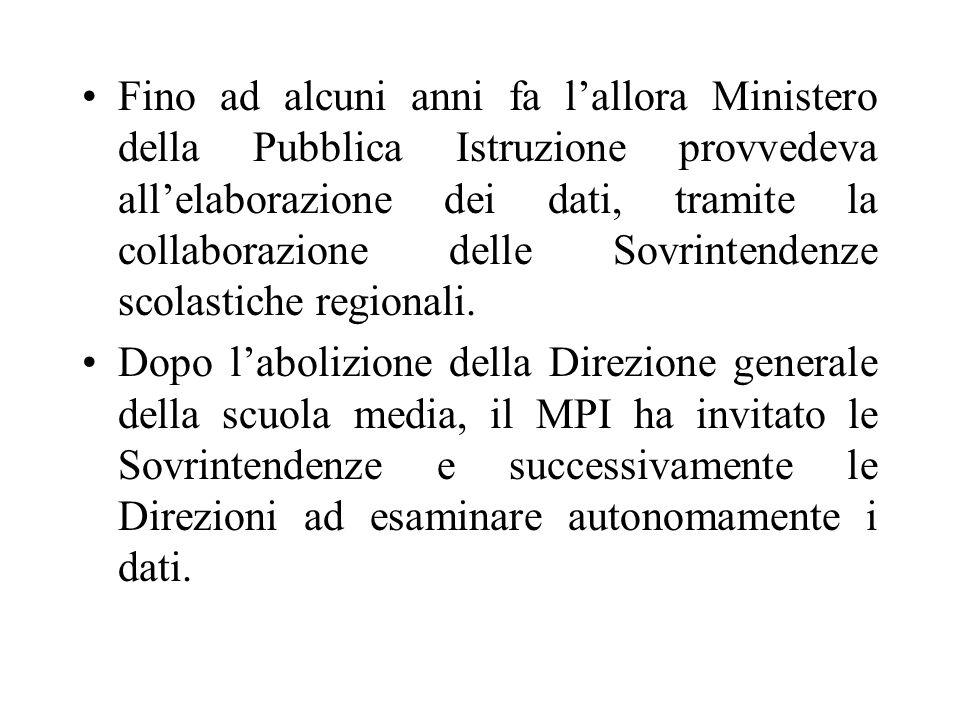 Fino ad alcuni anni fa l'allora Ministero della Pubblica Istruzione provvedeva all'elaborazione dei dati, tramite la collaborazione delle Sovrintendenze scolastiche regionali.