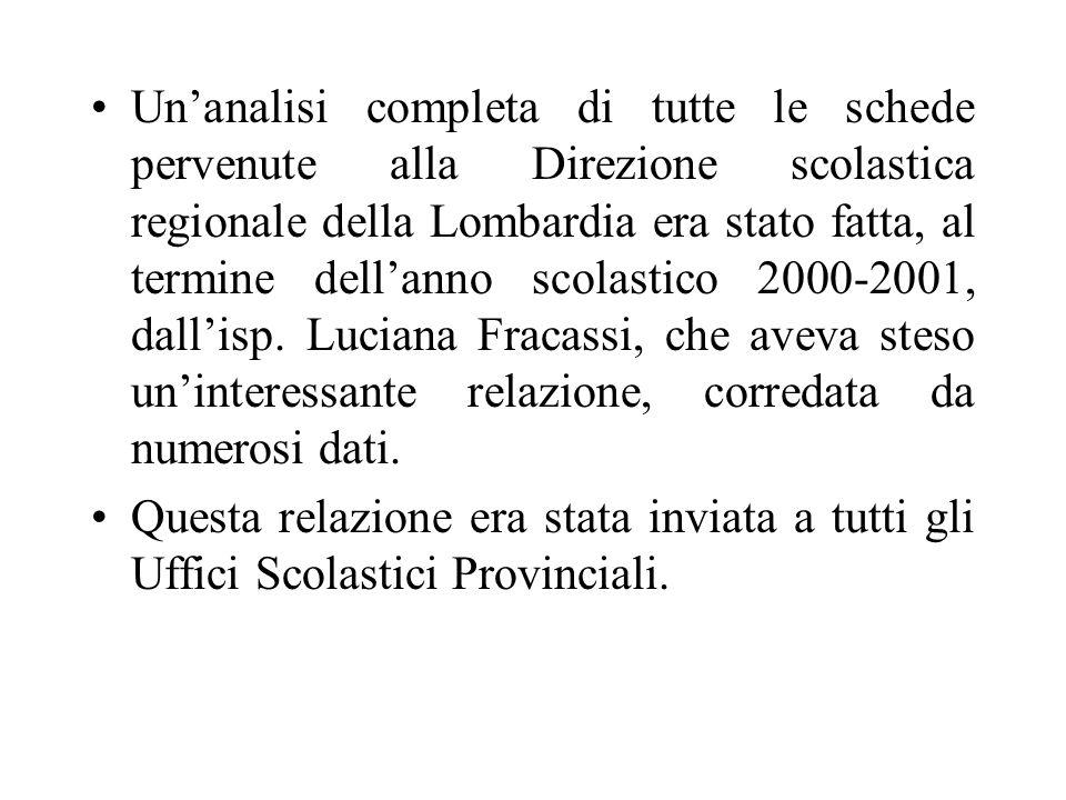 Un'analisi completa di tutte le schede pervenute alla Direzione scolastica regionale della Lombardia era stato fatta, al termine dell'anno scolastico 2000-2001, dall'isp. Luciana Fracassi, che aveva steso un'interessante relazione, corredata da numerosi dati.
