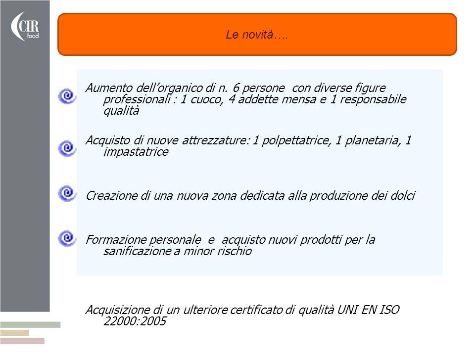 Comune di Teolo - CIR Food Mercoledì 27 Febbraio 2013