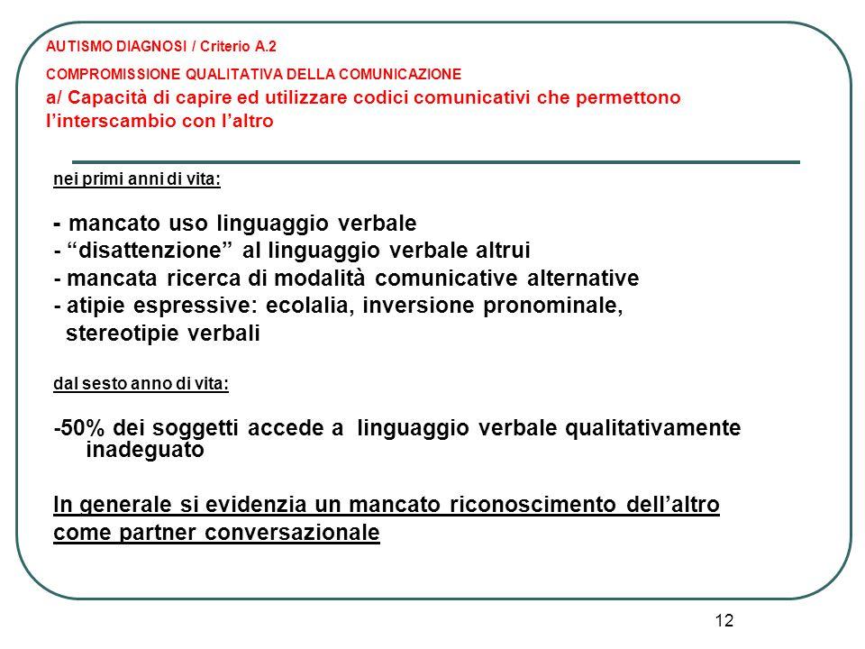 AUTISMO DIAGNOSI / Criterio A