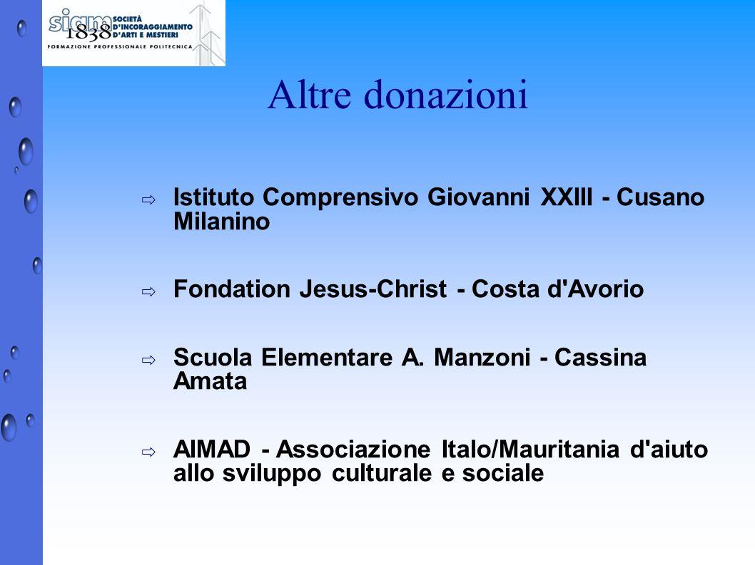 Altre donazioni Istituto Comprensivo Giovanni XXIII - Cusano Milanino