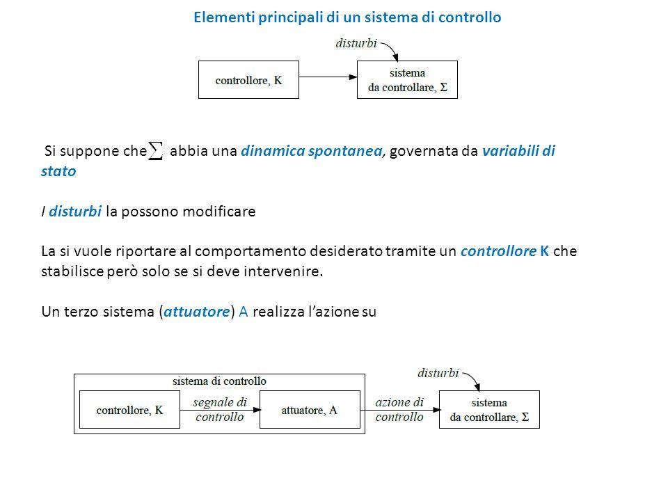 Elementi principali di un sistema di controllo