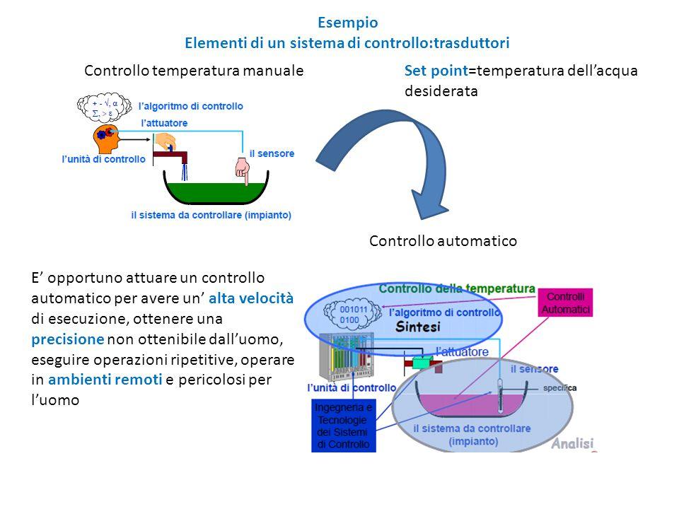Elementi di un sistema di controllo:trasduttori