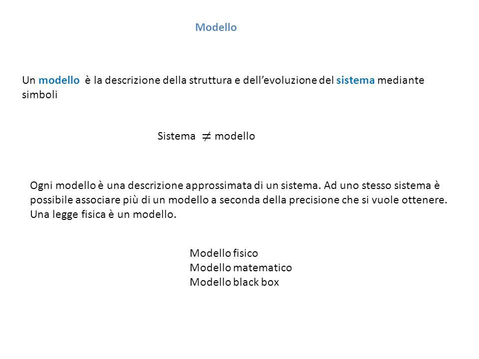 Modello Un modello è la descrizione della struttura e dell'evoluzione del sistema mediante simboli.