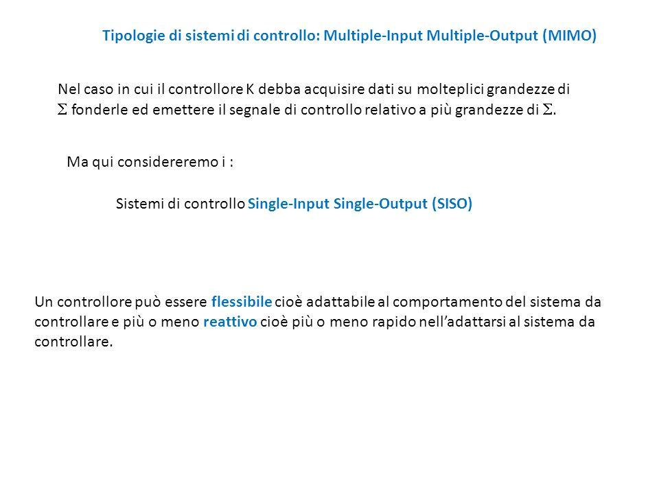 Tipologie di sistemi di controllo: Multiple-Input Multiple-Output (MIMO)