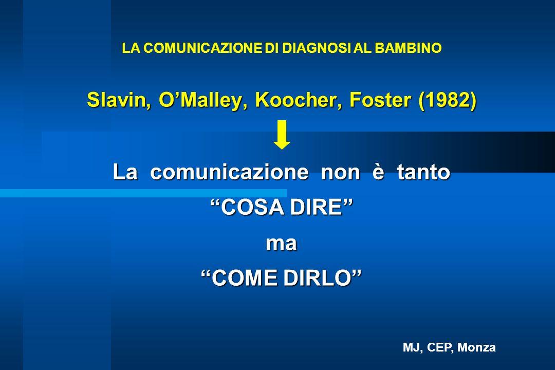 Slavin, O'Malley, Koocher, Foster (1982)