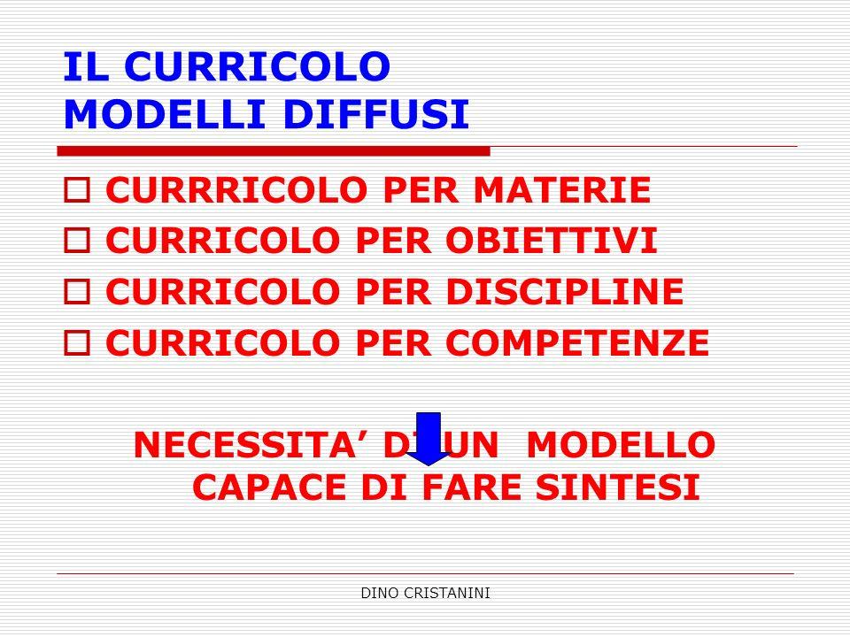 IL CURRICOLO MODELLI DIFFUSI