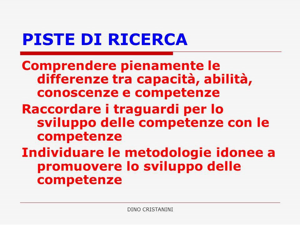 PISTE DI RICERCA Comprendere pienamente le differenze tra capacità, abilità, conoscenze e competenze.