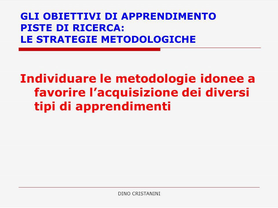 GLI OBIETTIVI DI APPRENDIMENTO PISTE DI RICERCA: LE STRATEGIE METODOLOGICHE