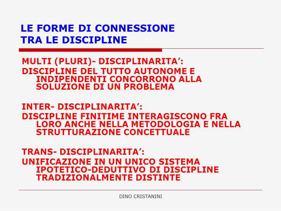 LE FORME DI CONNESSIONE TRA LE DISCIPLINE