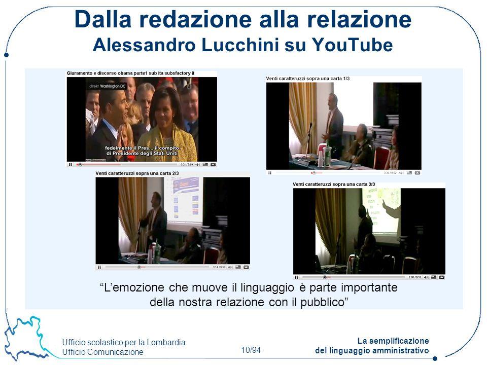 Dalla redazione alla relazione Alessandro Lucchini su YouTube