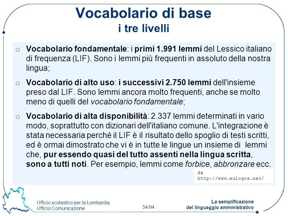 Vocabolario di base i tre livelli