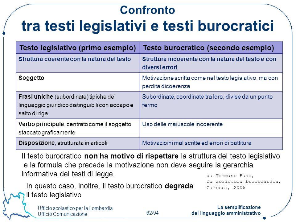 Confronto tra testi legislativi e testi burocratici