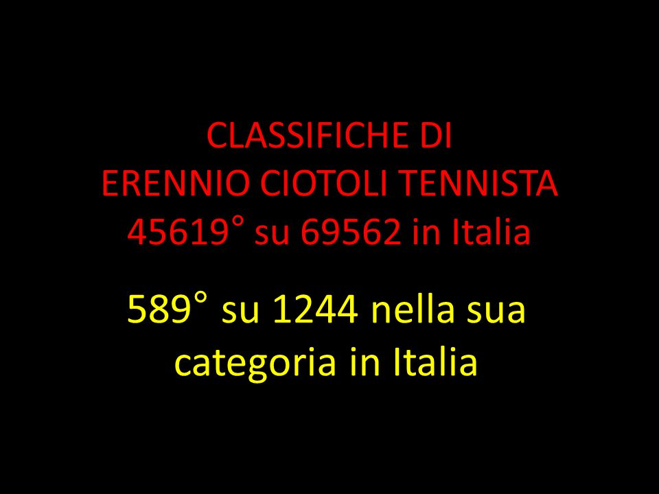 CLASSIFICHE DI ERENNIO CIOTOLI TENNISTA 45619° su 69562 in Italia