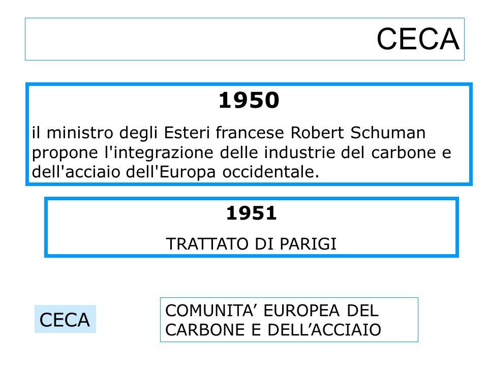 CECA 1950.