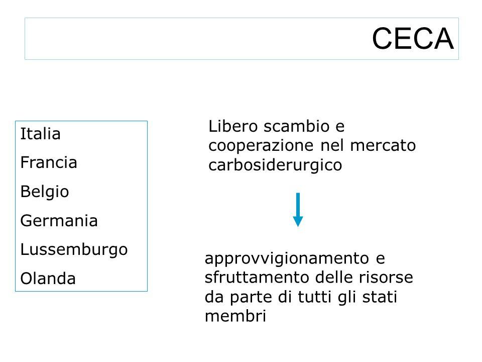 CECA Libero scambio e cooperazione nel mercato carbosiderurgico Italia