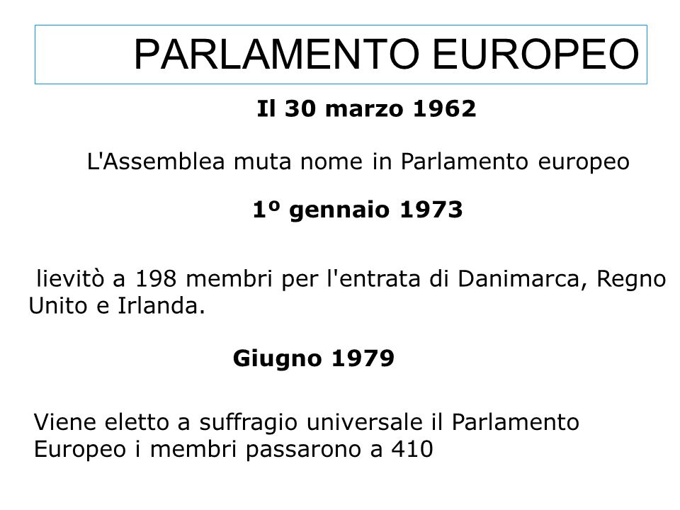 PARLAMENTO EUROPEO Il 30 marzo 1962