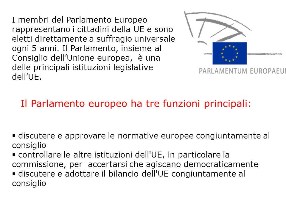 Il Parlamento europeo ha tre funzioni principali: