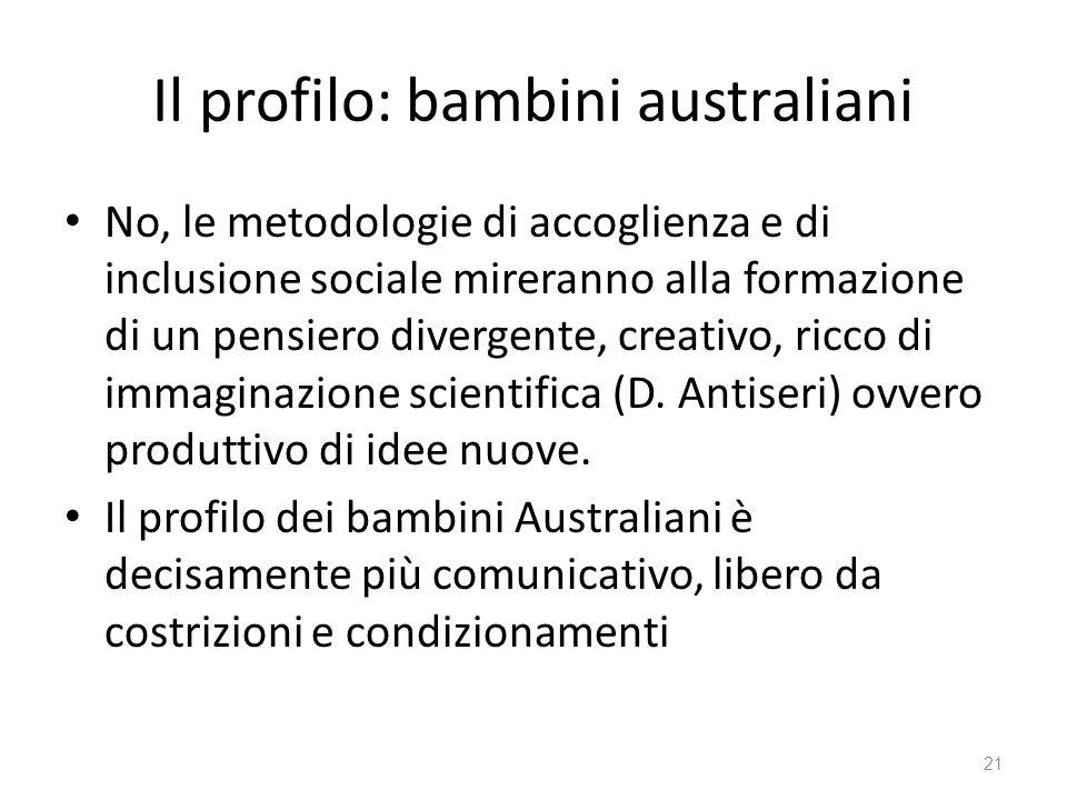Il profilo: bambini australiani