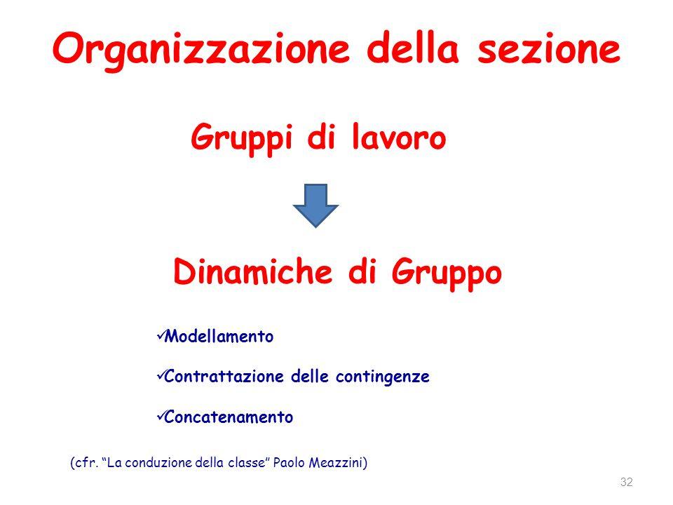 Organizzazione della sezione