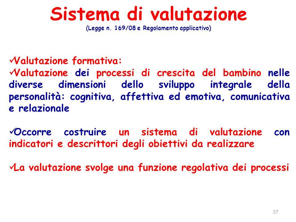 Sistema di valutazione (Legge n. 169/08 e Regolamento applicativo)