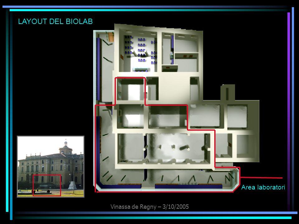 LAYOUT DEL BIOLAB Area laboratori Vinassa de Regny – 3/10/2005