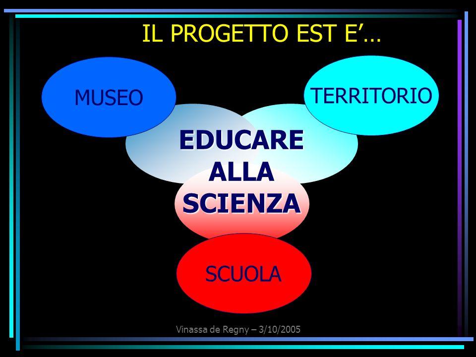 EDUCARE ALLA SCIENZA IL PROGETTO EST E'… TERRITORIO MUSEO SCUOLA