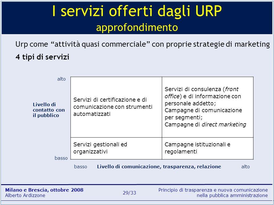 I servizi offerti dagli URP approfondimento