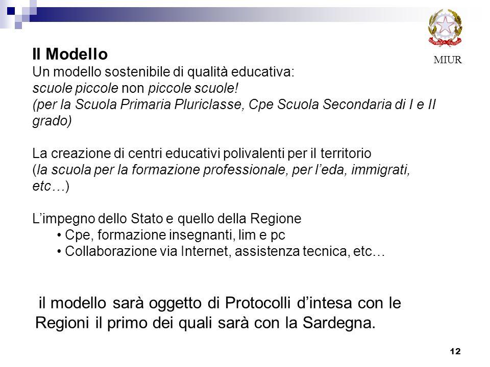MIUR Il Modello. Un modello sostenibile di qualità educativa: scuole piccole non piccole scuole!