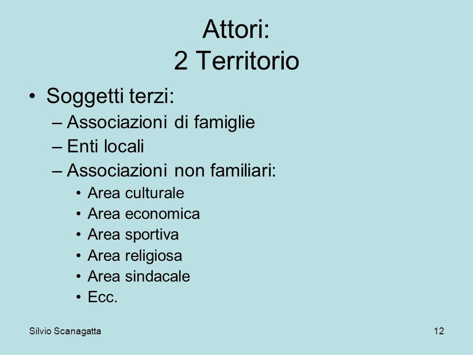 Attori: 2 Territorio Soggetti terzi: Associazioni di famiglie