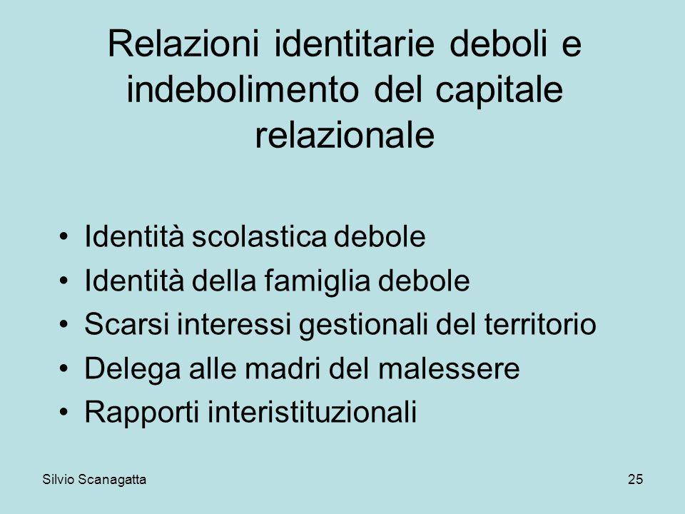 Relazioni identitarie deboli e indebolimento del capitale relazionale