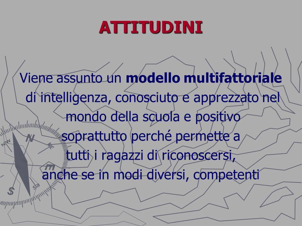 ATTITUDINI Viene assunto un modello multifattoriale