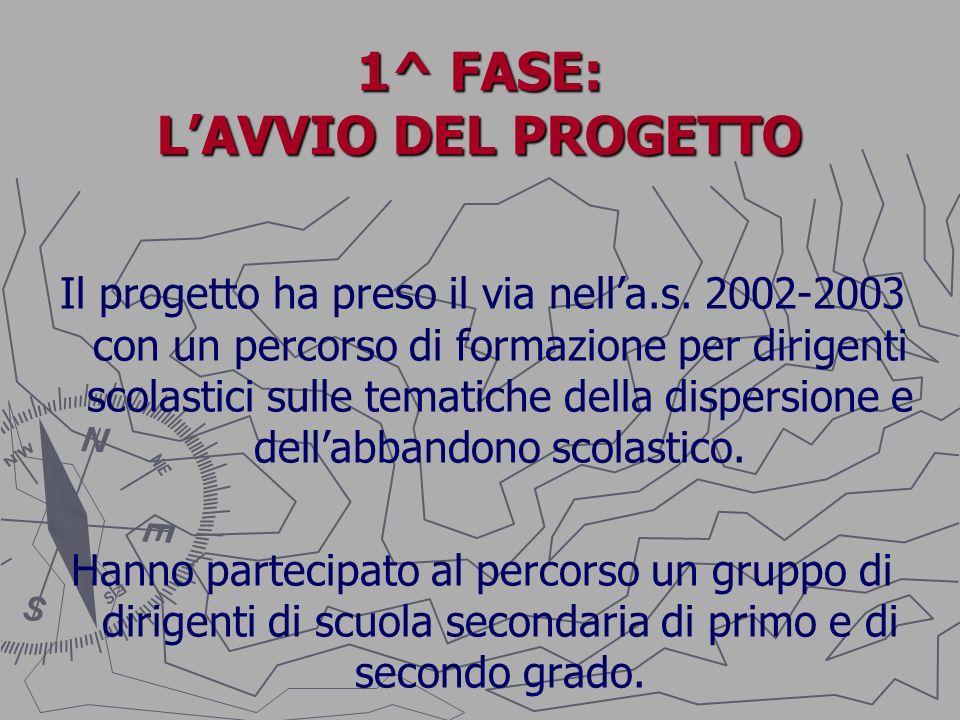 1^ FASE: L'AVVIO DEL PROGETTO