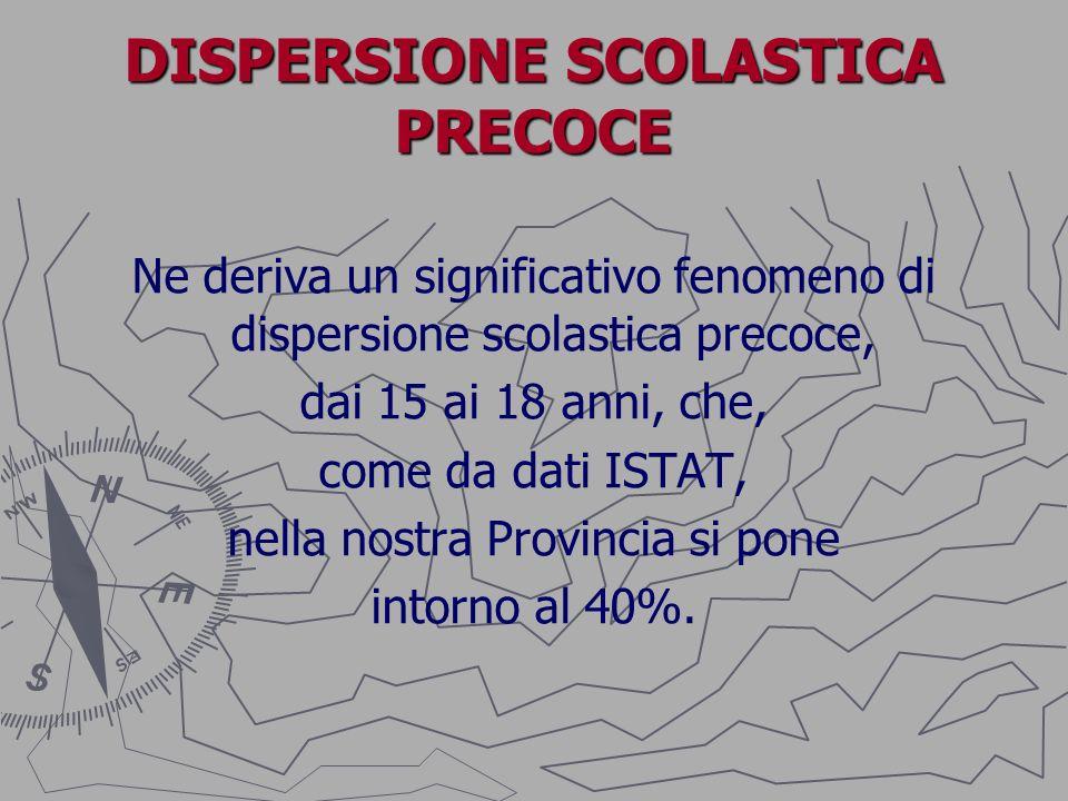 DISPERSIONE SCOLASTICA PRECOCE