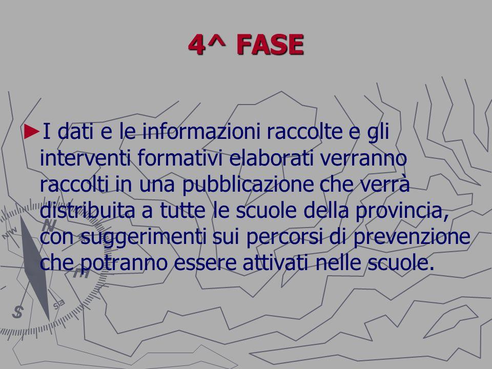 4^ FASE