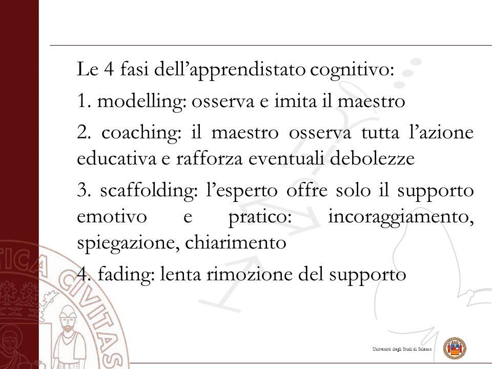 Le 4 fasi dell'apprendistato cognitivo: 1